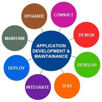 Resume Sample for Web Developers - Free Resume Builder
